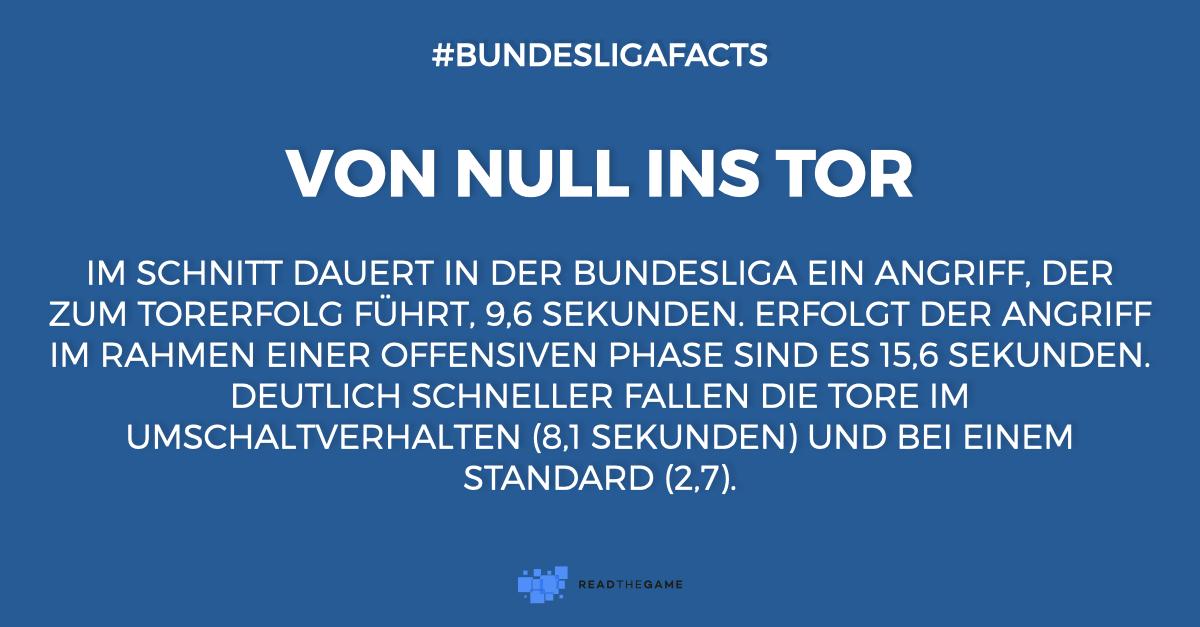 Bundesliga-Fakten.003
