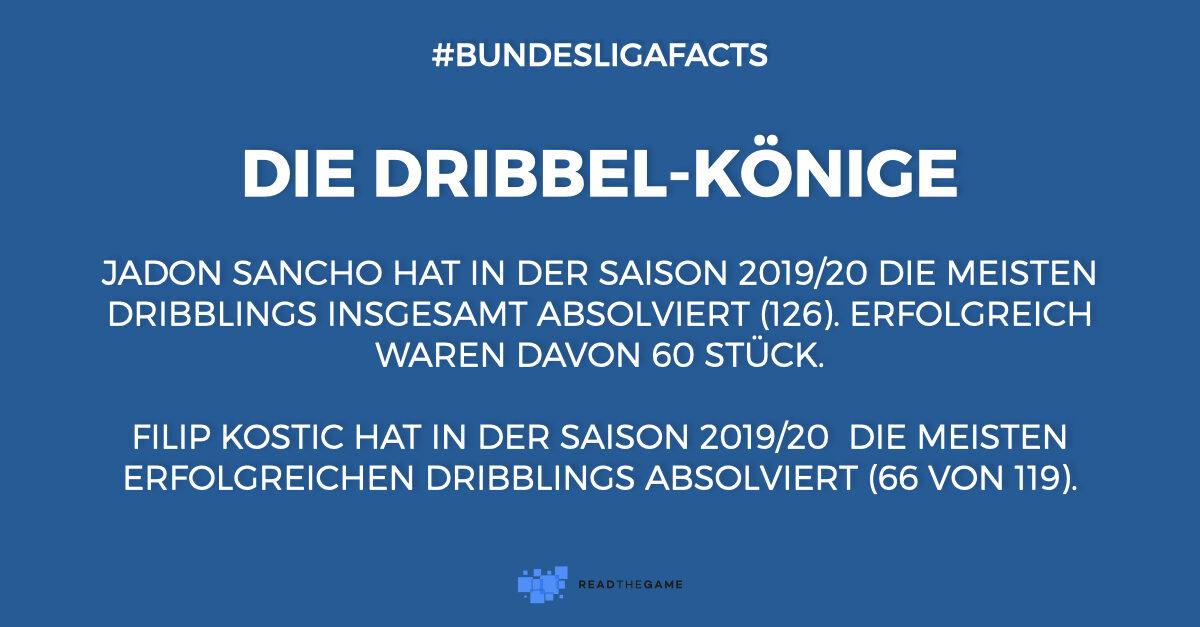 Bundesliga-Fakten-Dribbling